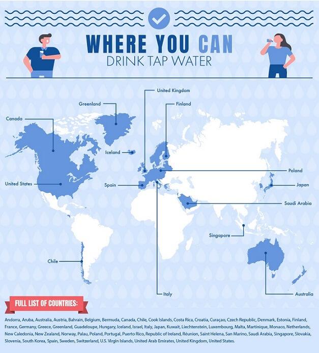 カナダの水は飲めるの?